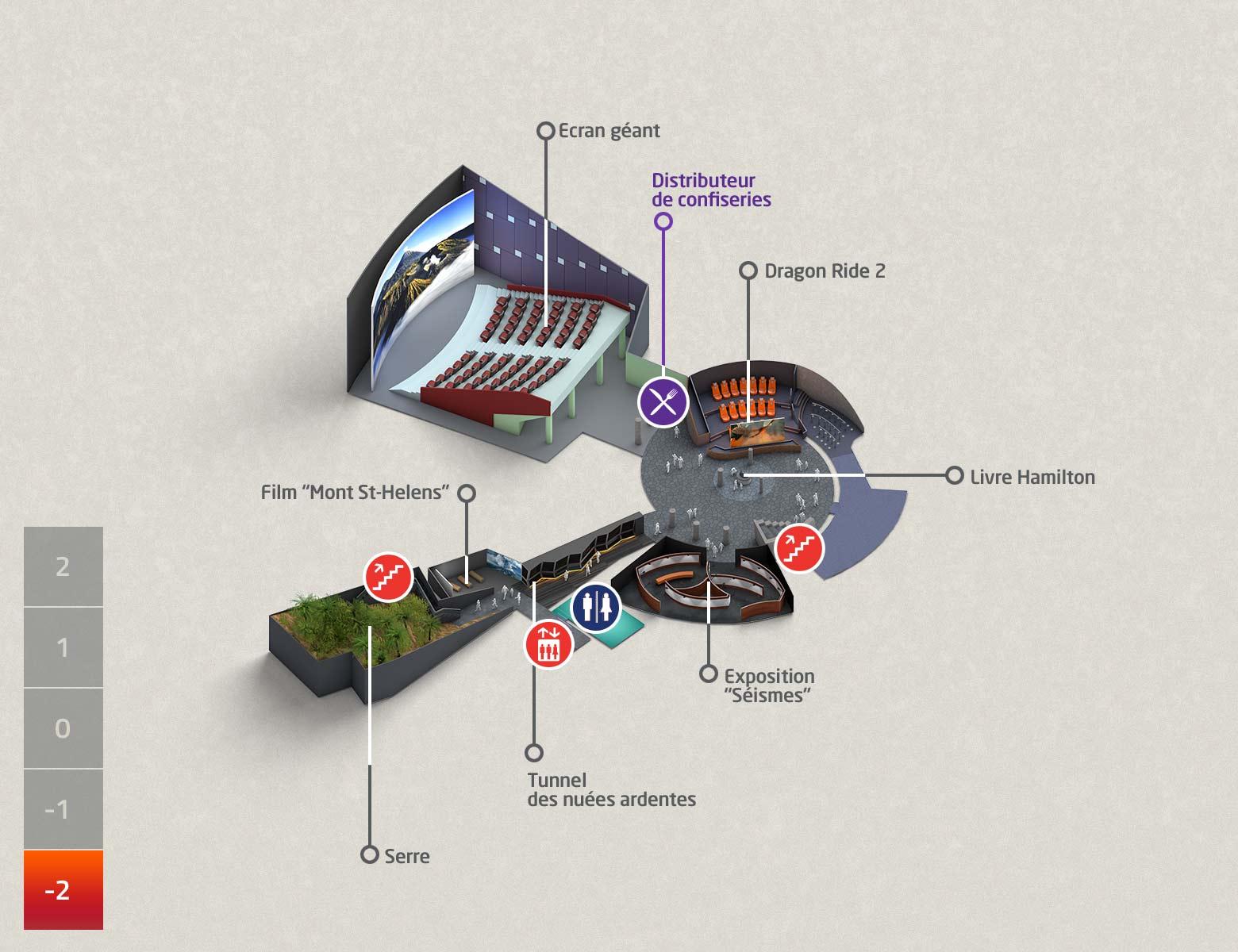 Plan niveau-2 des animations et services du parc d'exploration Vulcania